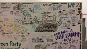 Beautiful visual minutes at the Green Party conference