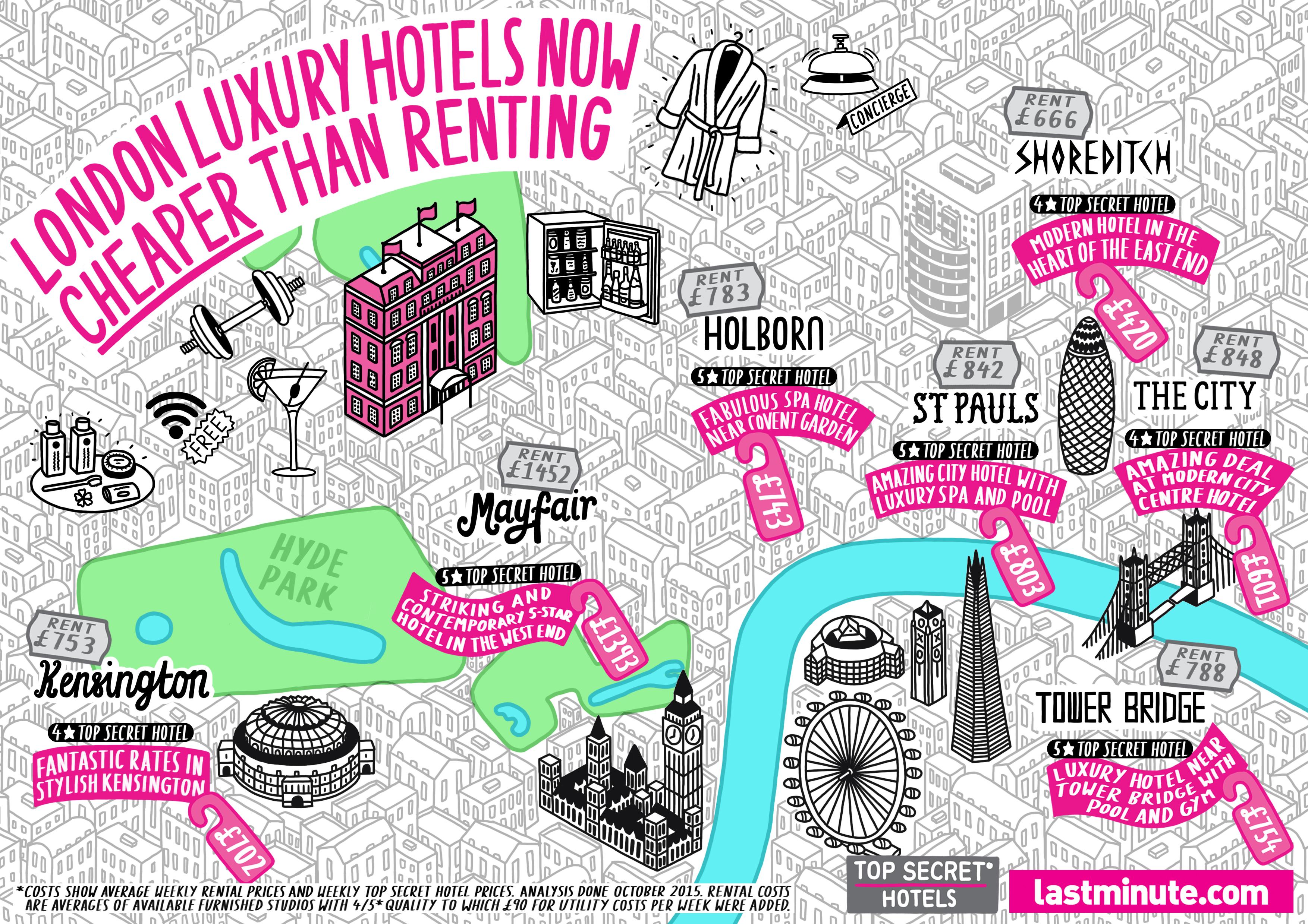top-secret-hotels